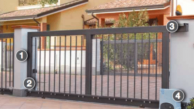 Mechanical Sliding Gate Opener