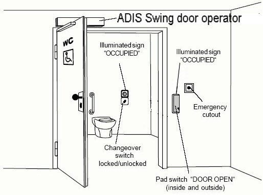 Automatic Toilet Doors Ngd System Gbe Group